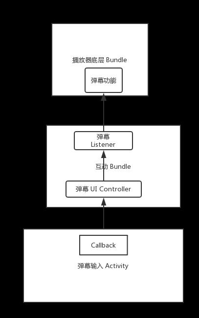 danmaku_structure